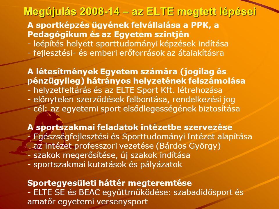 Megújulás 2008-14 – az ELTE megtett lépései A sportképzés ügyének felvállalása a PPK, a Pedagógikum és az Egyetem szintjén - leépítés helyett sporttud