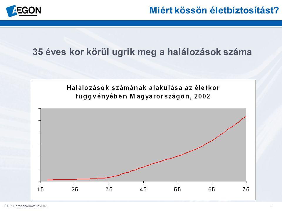 7ÉTFK Homonnai Katalin 2007. Halandóság:Meghalt jelzett korban(100e élve születettből)