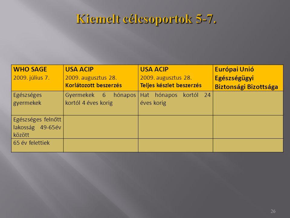 26 WHO SAGE 2009. július 7. USA ACIP 2009. augusztus 28. Korlátozott beszerzés USA ACIP 2009. augusztus 28. Teljes készlet beszerzés Európai Unió Egés