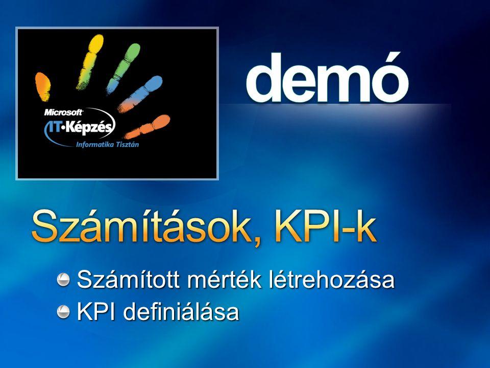 Számított mérték létrehozása KPI definiálása