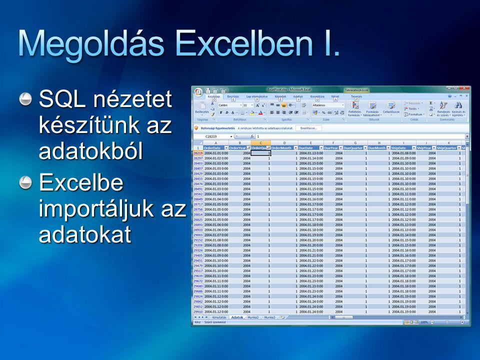 SQL nézetet készítünk az adatokból Excelbe importáljuk az adatokat