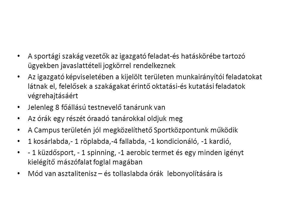 A héten adtuk át a Sportközpont legújabb 800 nm-es új létesítményeit: 2 db Ricochet pálya, boksz,– zenés gimnasztika, - Teqball terem Szabadtéri létesítményünk a Bogdánfy sporttelep, melyen 4 műfüves kispályás labdarúgó,- 4 strandröplabda, - 5 szabadtéri (télen 3 fedett) tenisz,- 400-as rekortán futópálya található A csarnok és a sporttelep a testnevelési órák és a minőségi szabadidő sport kiszolgálására alkalmasak Az Egyetemi Hallgatói Képviselet (EHK) kari, hallgatói sportbizottságokat hoztak létre A bizottságok elsődleges feladata a sporttevékenységet folytató öntevékeny csoportok, diáksportkörök által igényelt – testnevelési órákon túli teremidőpontok elosztása.