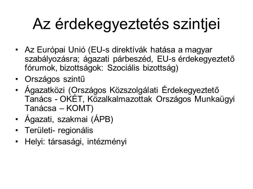 Az érdekegyeztetés szintjei Az Európai Unió (EU-s direktívák hatása a magyar szabályozásra; ágazati párbeszéd, EU-s érdekegyeztető fórumok, bizottságo
