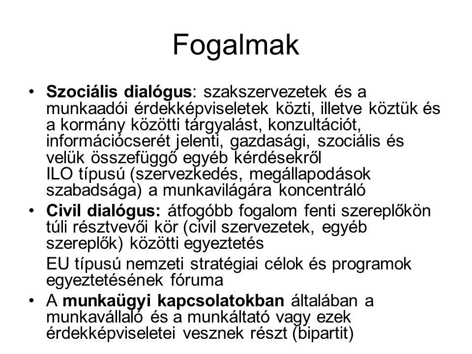 Fogalmak Szociális dialógus: szakszervezetek és a munkaadói érdekképviseletek közti, illetve köztük és a kormány közötti tárgyalást, konzultációt, inf