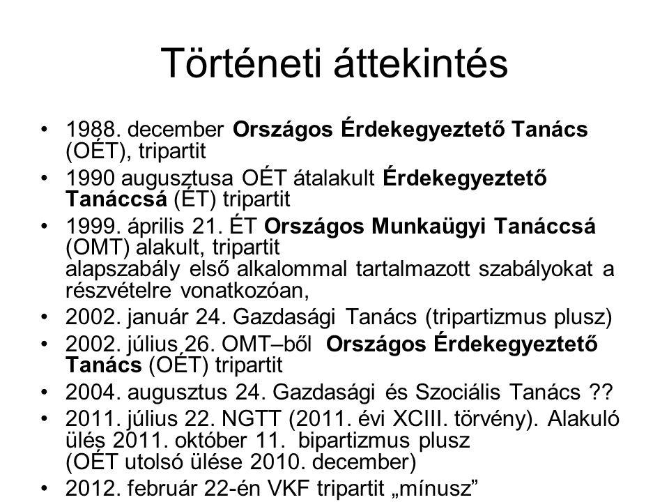 Történeti áttekintés 1988. december Országos Érdekegyeztető Tanács (OÉT), tripartit 1990 augusztusa OÉT átalakult Érdekegyeztető Tanáccsá (ÉT) tripart