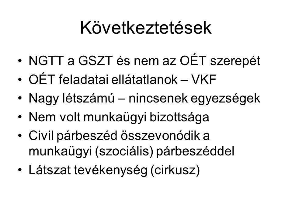 Következtetések NGTT a GSZT és nem az OÉT szerepét OÉT feladatai ellátatlanok – VKF Nagy létszámú – nincsenek egyezségek Nem volt munkaügyi bizottsága