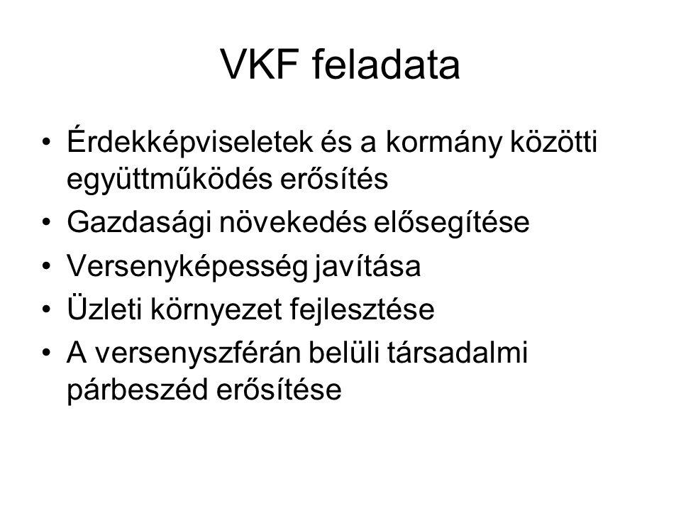 VKF feladata Érdekképviseletek és a kormány közötti együttműködés erősítés Gazdasági növekedés elősegítése Versenyképesség javítása Üzleti környezet f