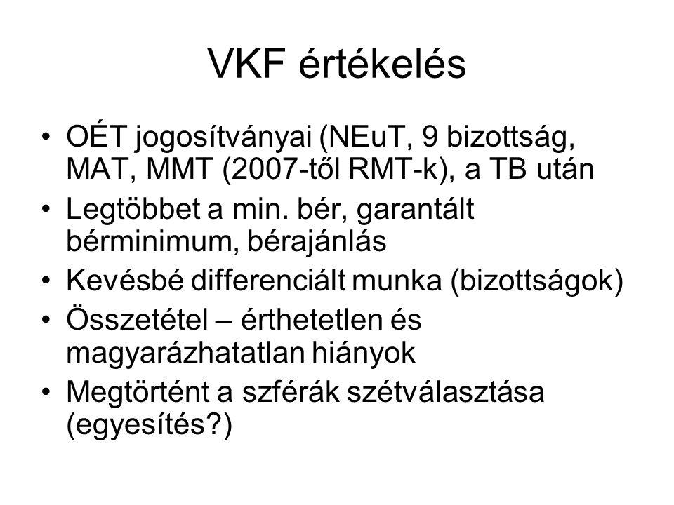 VKF értékelés OÉT jogosítványai (NEuT, 9 bizottság, MAT, MMT (2007-től RMT-k), a TB után Legtöbbet a min. bér, garantált bérminimum, bérajánlás Kevésb
