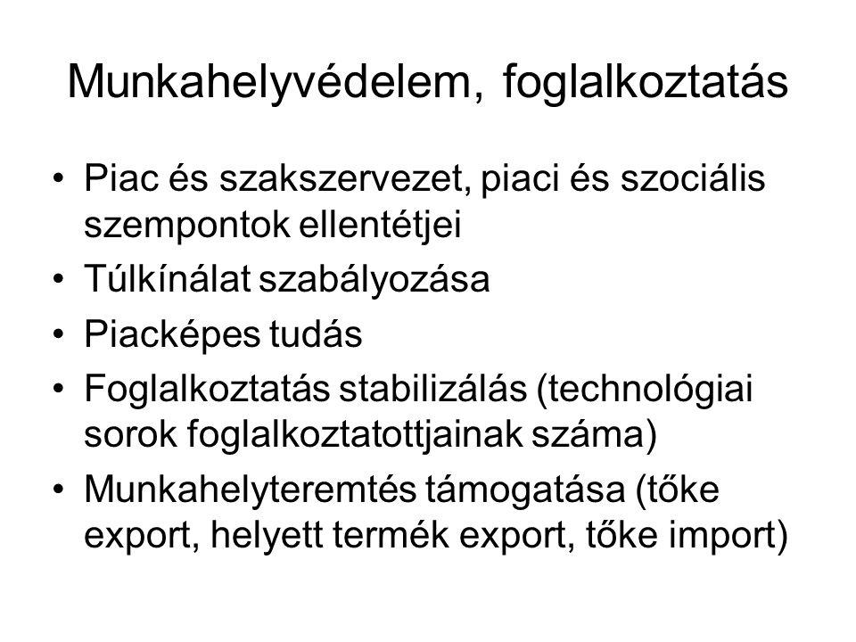 Munkahelyvédelem, foglalkoztatás Piac és szakszervezet, piaci és szociális szempontok ellentétjei Túlkínálat szabályozása Piacképes tudás Foglalkoztat