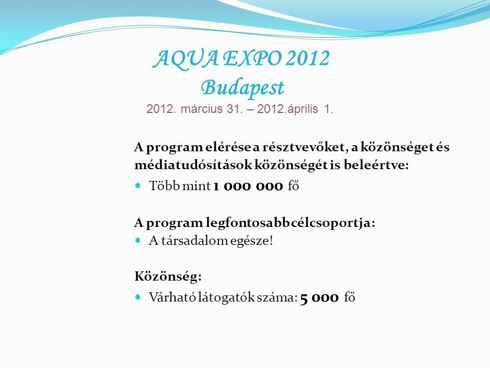 A program elérése a résztvevőket, a közönséget és médiatudósítások közönségét is beleértve: Több mint 1 000 000 fő A program legfontosabb célcsoportja