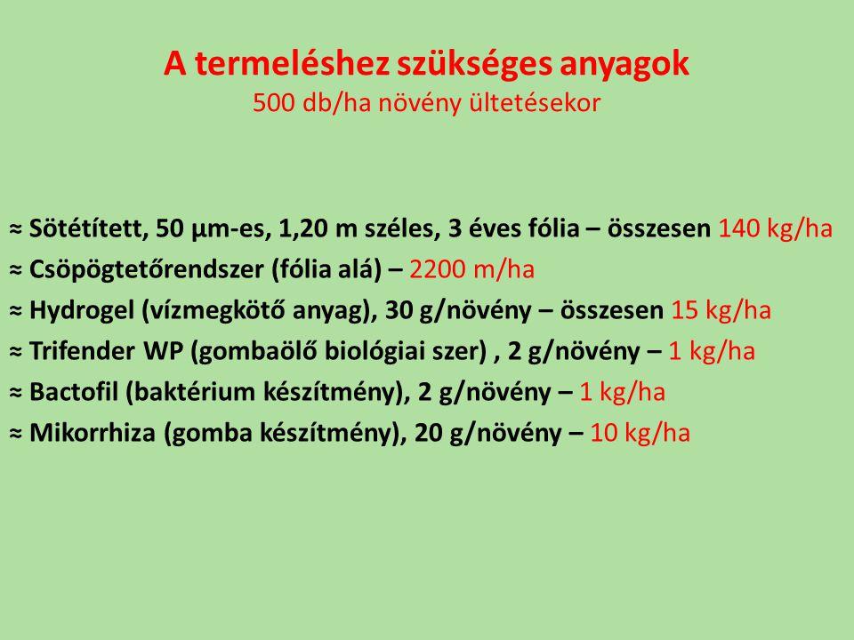 A termeléshez szükséges anyagok 500 db/ha növény ültetésekor ≈ Sötétített, 50 μm-es, 1,20 m széles, 3 éves fólia – összesen 140 kg/ha ≈ Csöpögtetőrend