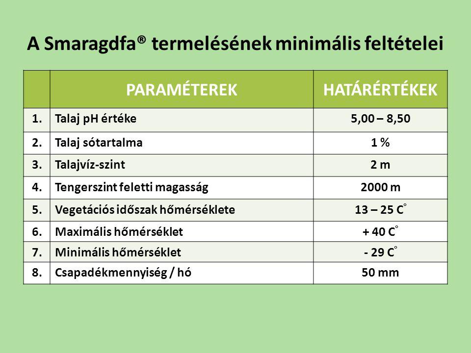 A Smaragdfa® termelésének minimális feltételei PARAMÉTEREKHATÁRÉRTÉKEK 1.Talaj pH értéke5,00 – 8,50 2.Talaj sótartalma1 % 3.Talajvíz-szint2 m 4.Tenger