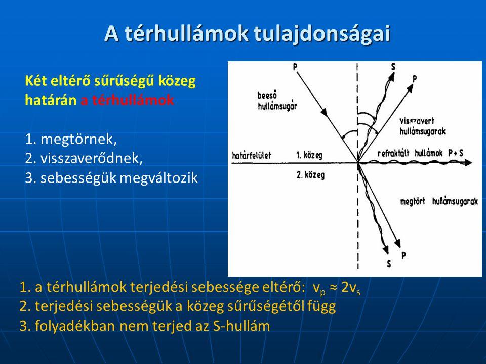 1. a térhullámok terjedési sebessége eltérő: v p ≈ 2v s 2. terjedési sebességük a közeg sűrűségétől függ 3. folyadékban nem terjed az S-hullám Két elt