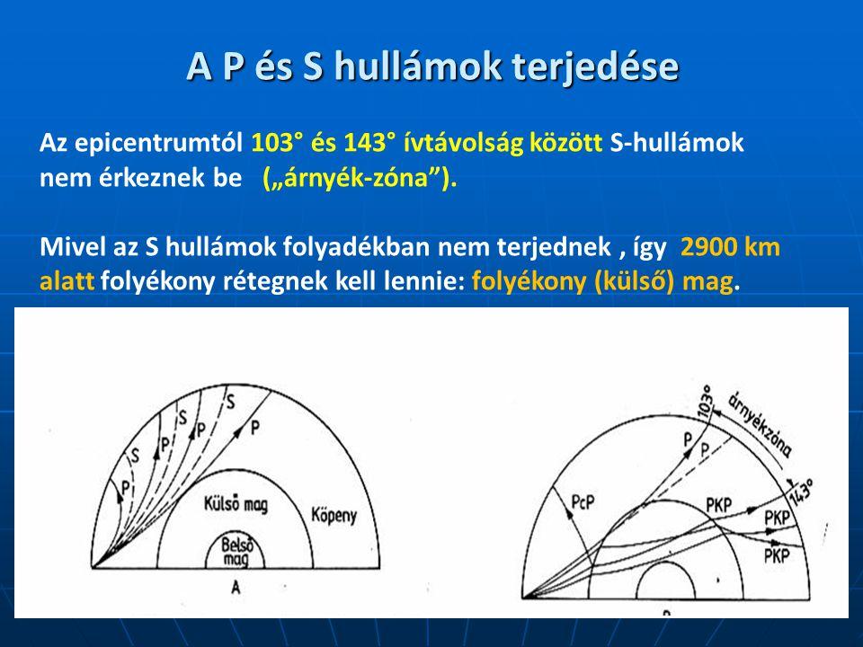 """Az epicentrumtól 103° és 143° ívtávolság között S-hullámok nem érkeznek be (""""árnyék-zóna""""). Mivel az S hullámok folyadékban nem terjednek, így 2900 km"""