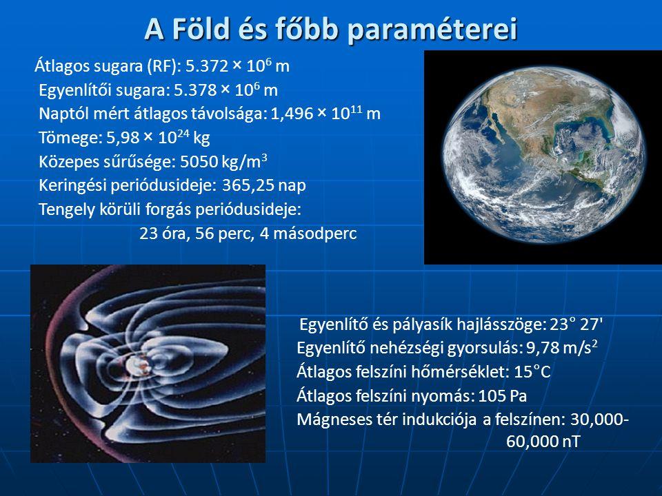 A Föld és főbb paraméterei Átlagos sugara (RF): 5.372 × 10 6 m Egyenlítői sugara: 5.378 × 10 6 m Naptól mért átlagos távolsága: 1,496 × 10 11 m Tömege: 5,98 × 10 24 kg Közepes sűrűsége: 5050 kg/m 3 Keringési periódusideje: 365,25 nap Tengely körüli forgás periódusideje: 23 óra, 56 perc, 4 másodperc Egyenlítő és pályasík hajlásszöge: 23° 27 Egyenlítő nehézségi gyorsulás: 9,78 m/s 2 Átlagos felszíni hőmérséklet: 15°C Átlagos felszíni nyomás: 105 Pa Mágneses tér indukciója a felszínen: 30,000- 60,000 nT