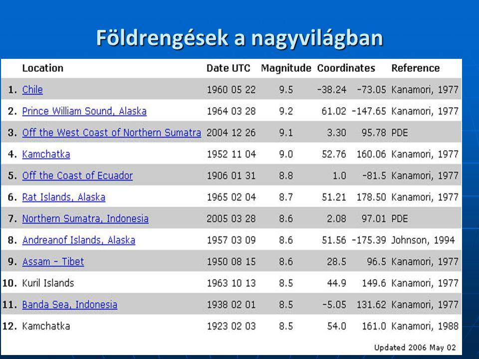 TOP földrengések Földrengések a nagyvilágban