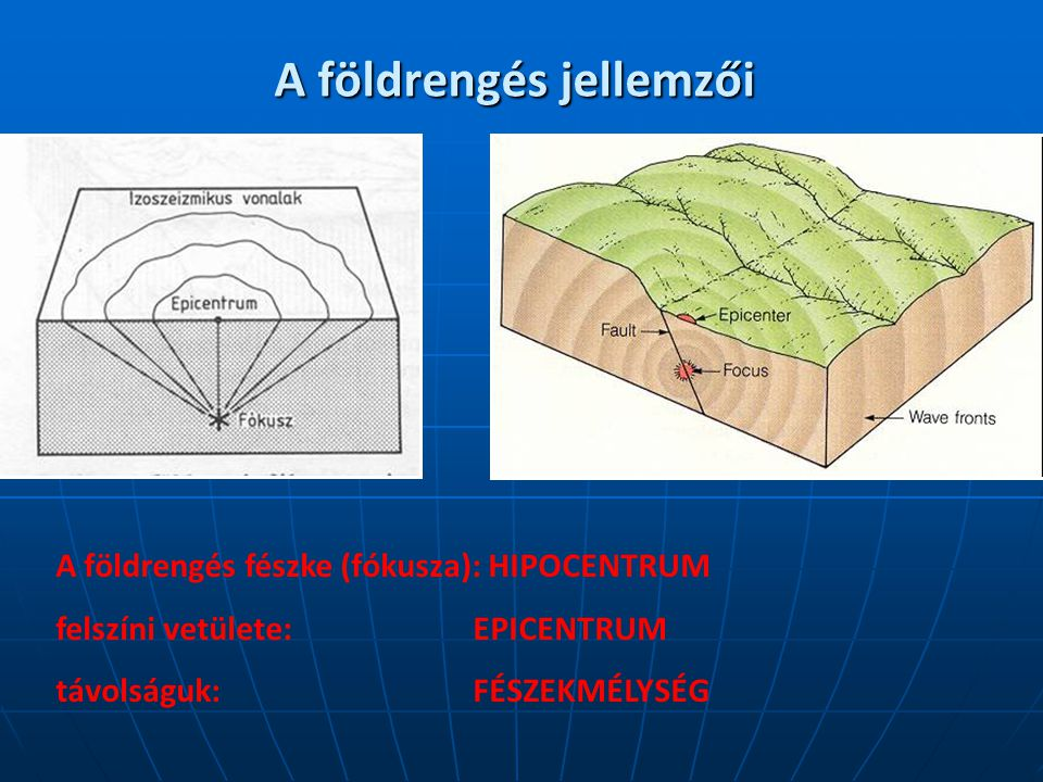 A földrengések hatása: Felszíni elvetődés A földrengések hatása: Felszíni elvetődés Izmit, Törökország, 1999.