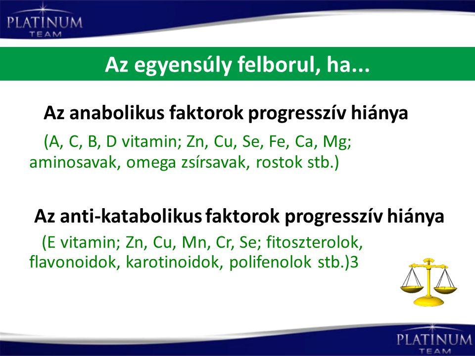 Az anabolikus faktorok progresszív hiánya (A, C, B, D vitamin; Zn, Cu, Se, Fe, Ca, Mg; aminosavak, omega zsírsavak, rostok stb.) Az anti-katabolikus f