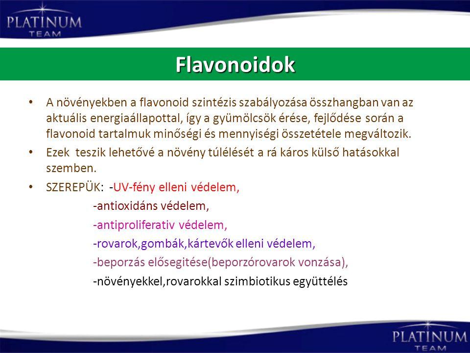 Flavonoidok A növényekben a flavonoid szintézis szabályozása összhangban van az aktuális energiaállapottal, így a gyümölcsök érése, fejlődése során a