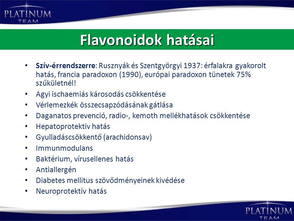 Flavonoidok hatásai Szív-érrendszerre: Rusznyák és Szentgyörgyi 1937: érfalakra gyakorolt hatás, francia paradoxon (1990), európai paradoxon tünetek 7