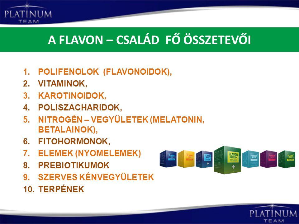 A FLAVON – CSALÁD FŐ ÖSSZETEVŐI 1.POLIFENOLOK (FLAVONOIDOK), 2.VITAMINOK, 3.KAROTINOIDOK, 4.POLISZACHARIDOK, 5.NITROGÉN – VEGYÜLETEK (MELATONIN, BETAL