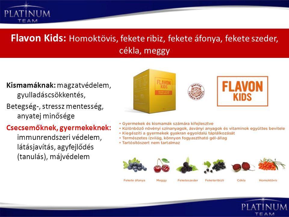Flavon Kids: Homoktövis, fekete ribiz, fekete áfonya, fekete szeder, cékla, meggy Kismamáknak: magzatvédelem, gyulladáscsökkentés, Betegség-, stressz