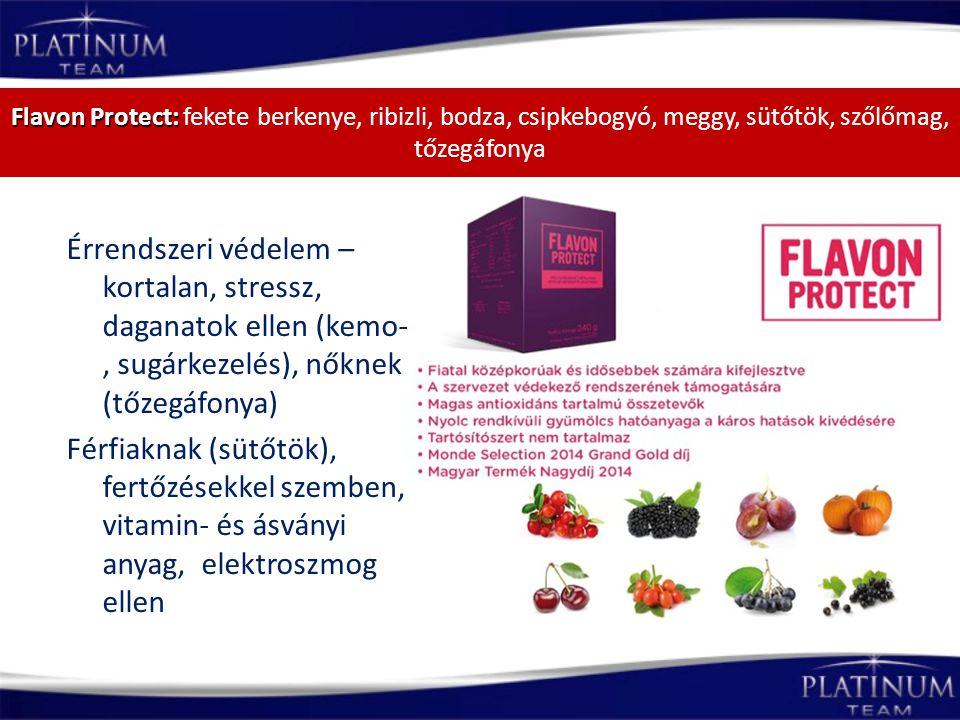 Flavon Protect: Flavon Protect: fekete berkenye, ribizli, bodza, csipkebogyó, meggy, sütőtök, szőlőmag, tőzegáfonya Érrendszeri védelem – kortalan, st