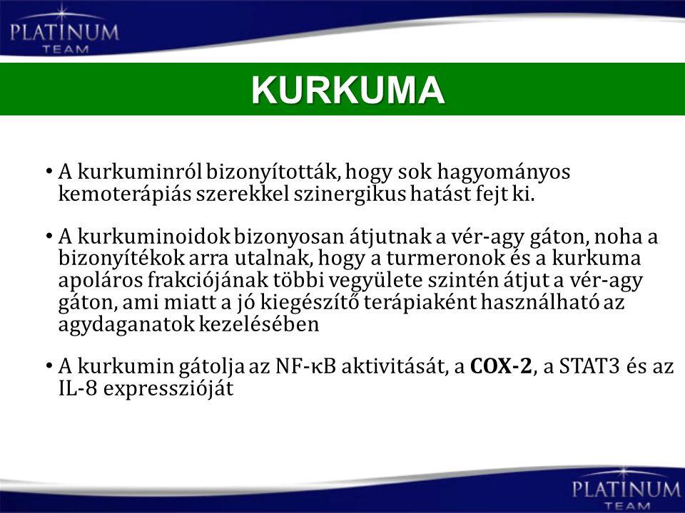A kurkuminról bizonyították, hogy sok hagyományos kemoterápiás szerekkel szinergikus hatást fejt ki. A kurkuminoidok bizonyosan átjutnak a vér-agy gát