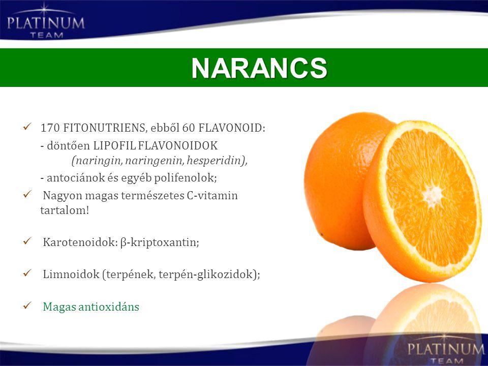 170 FITONUTRIENS, ebből 60 FLAVONOID: - döntően LIPOFIL FLAVONOIDOK (naringin, naringenin, hesperidin), - antociánok és egyéb polifenolok; Nagyon maga