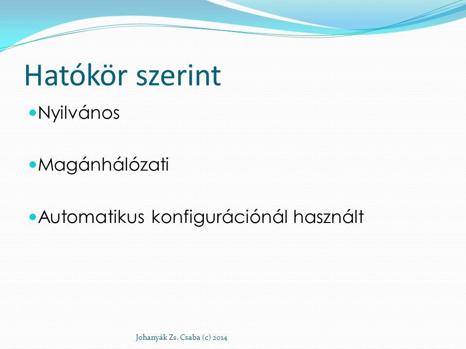 Hatókör szerint Nyilvános Magánhálózati Automatikus konfigurációnál használt Johanyák Zs. Csaba (c) 2014