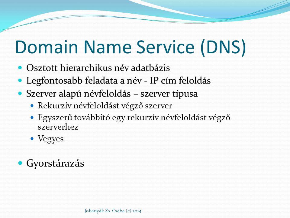 Domain Name Service (DNS) Osztott hierarchikus név adatbázis Legfontosabb feladata a név - IP cím feloldás Szerver alapú névfeloldás – szerver típusa