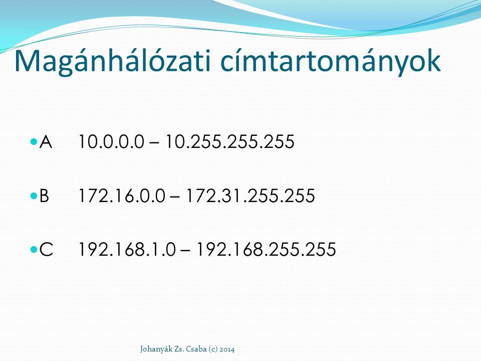 Magánhálózati címtartományok A10.0.0.0 – 10.255.255.255 B172.16.0.0 – 172.31.255.255 C192.168.1.0 – 192.168.255.255 Johanyák Zs. Csaba (c) 2014