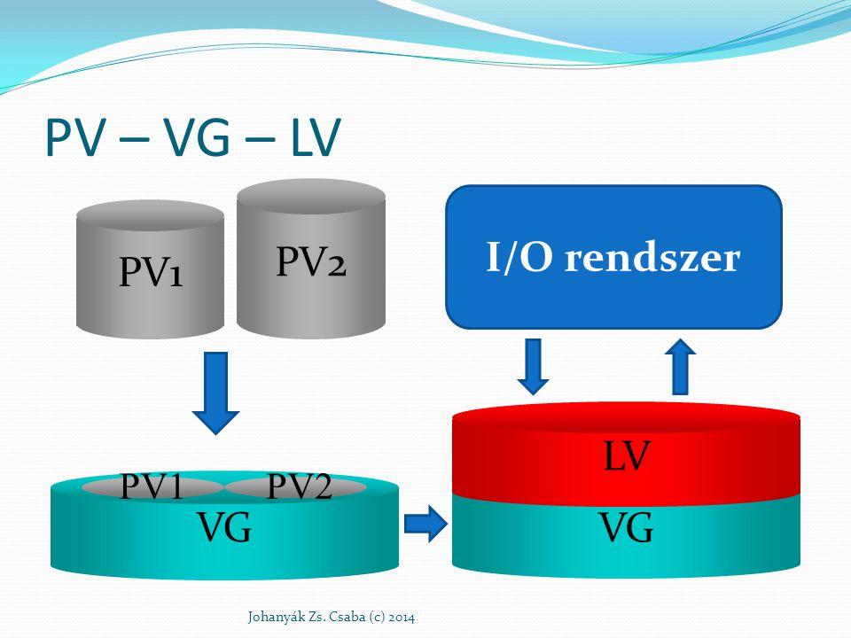 PV – VG – LV Johanyák Zs. Csaba (c) 2014 PV2 PV1 VG PV1PV2 VGLV I/O rendszer