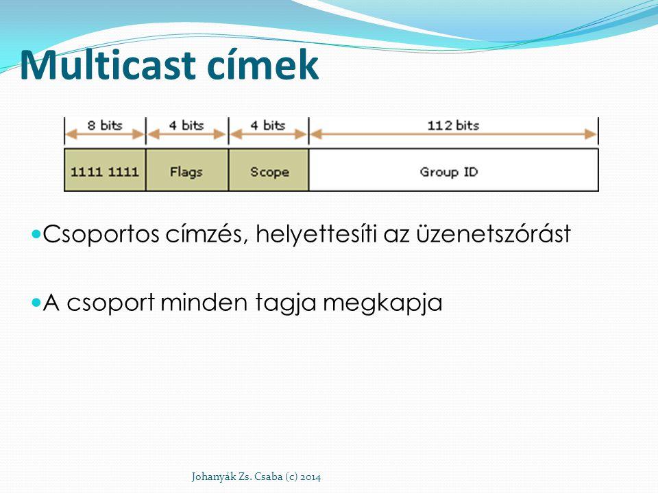 Multicast címek Csoportos címzés, helyettesíti az üzenetszórást A csoport minden tagja megkapja Johanyák Zs. Csaba (c) 2014
