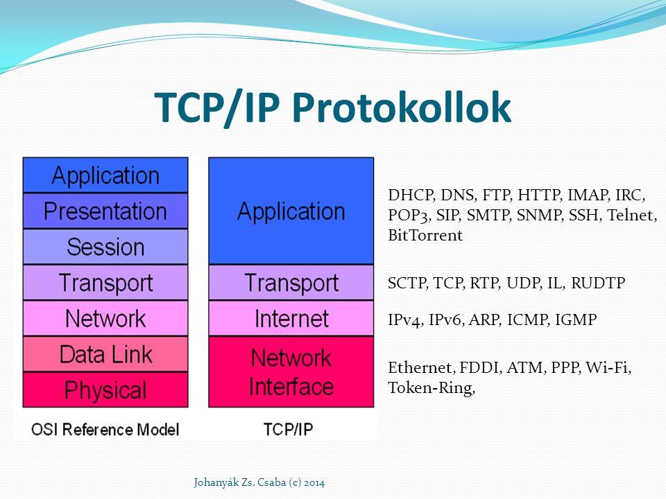 TCP/IP Protokollok Johanyák Zs. Csaba (c) 2014 DHCP, DNS, FTP, HTTP, IMAP, IRC, POP3, SIP, SMTP, SNMP, SSH, Telnet, BitTorrent SCTP, TCP, RTP, UDP, IL