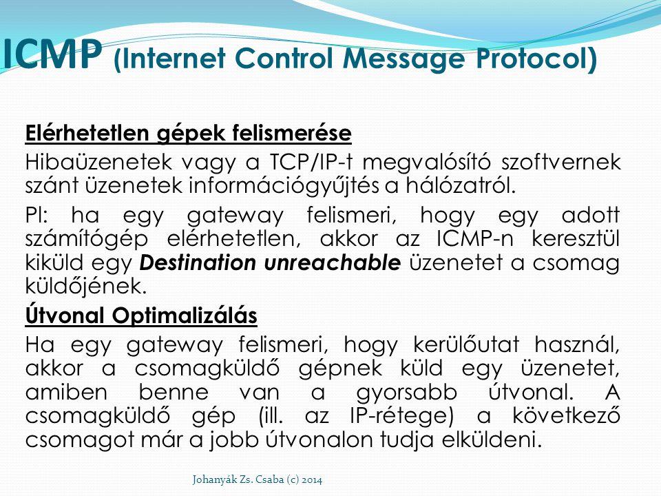 ICMP ( Internet Control Message Protocol) Elérhetetlen gépek felismerése Hibaüzenetek vagy a TCP/IP-t megvalósító szoftvernek szánt üzenetek informáci