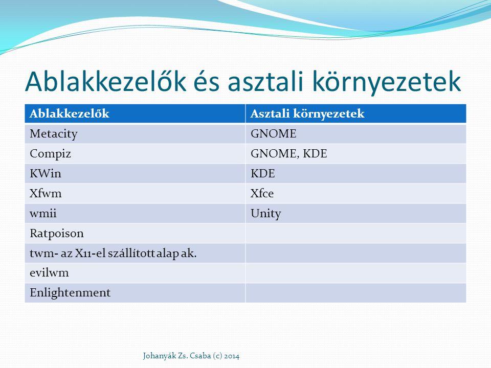 Ablakkezelők és asztali környezetek AblakkezelőkAsztali környezetek MetacityGNOME CompizGNOME, KDE KWinKDE XfwmXfce wmiiUnity Ratpoison twm- az X11-el