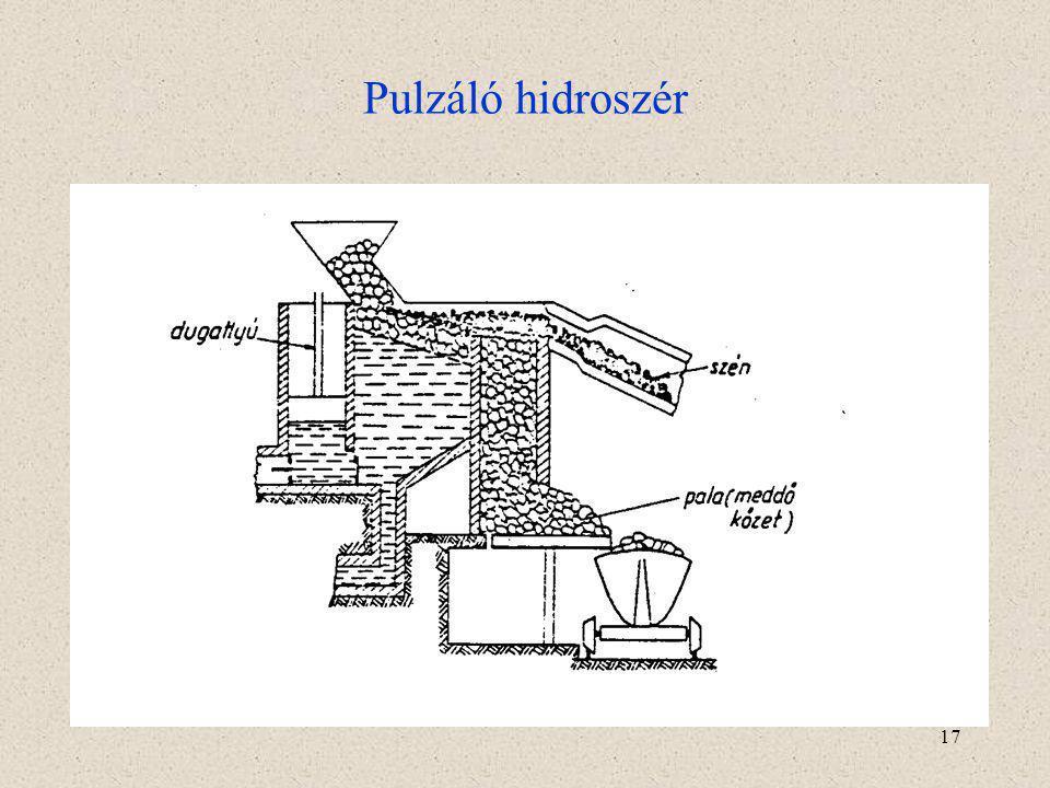 17 Pulzáló hidroszér