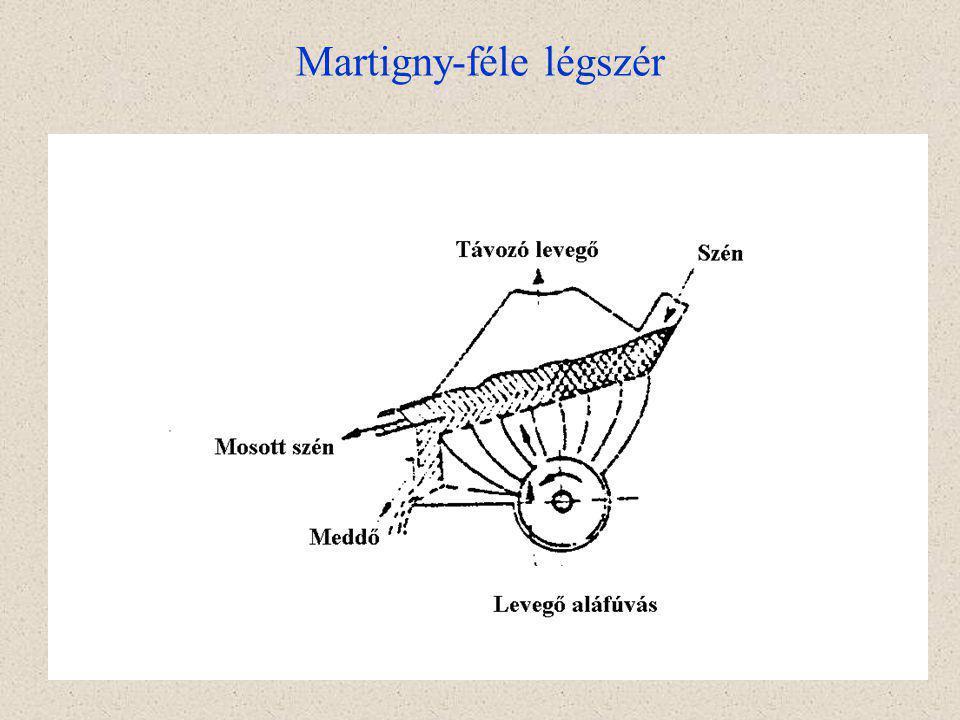 18 Martigny-féle légszér