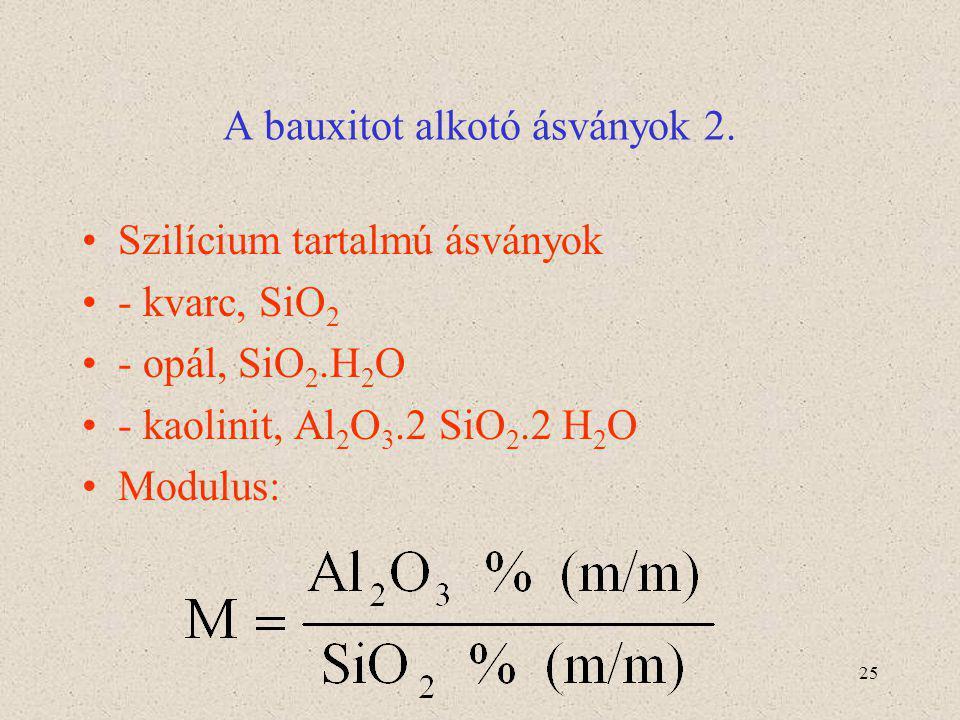 25 A bauxitot alkotó ásványok 2. Szilícium tartalmú ásványok - kvarc, SiO 2 - opál, SiO 2.H 2 O - kaolinit, Al 2 O 3.2 SiO 2.2 H 2 O Modulus: