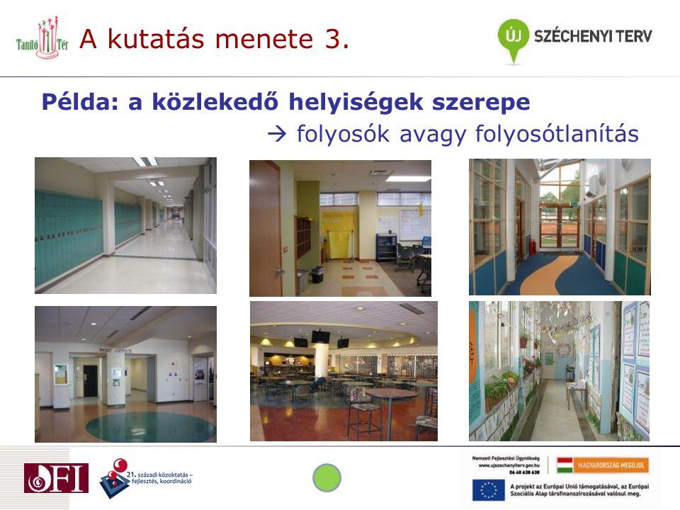 A kutatás menete 3. Példa: a közlekedő helyiségek szerepe  folyosók avagy folyosótlanítás