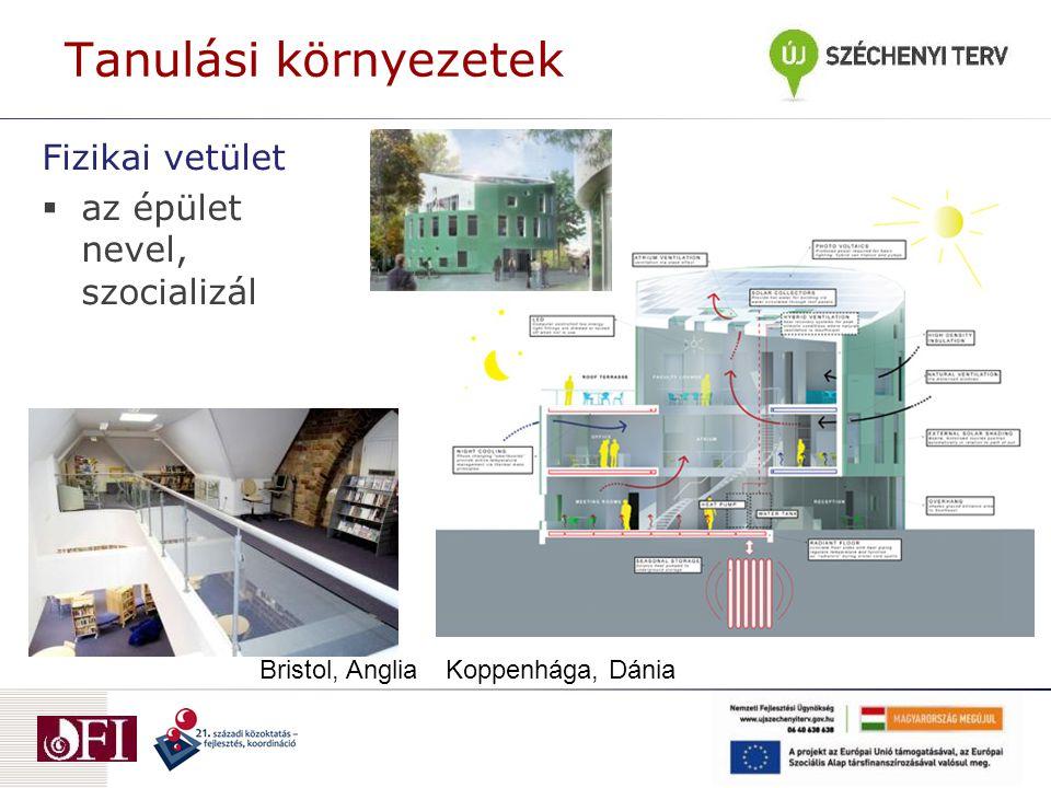 Fizikai vetület  az épület nevel, szocializál Koppenhága, DániaBristol, Anglia Tanulási környezetek