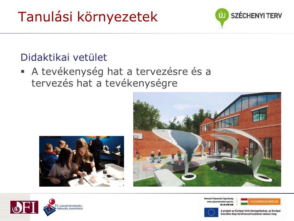 Didaktikai vetület  A tevékenység hat a tervezésre és a tervezés hat a tevékenységre Tanulási környezetek