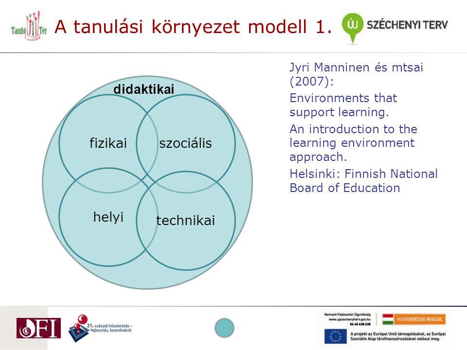 A tanulási környezet modell 1.