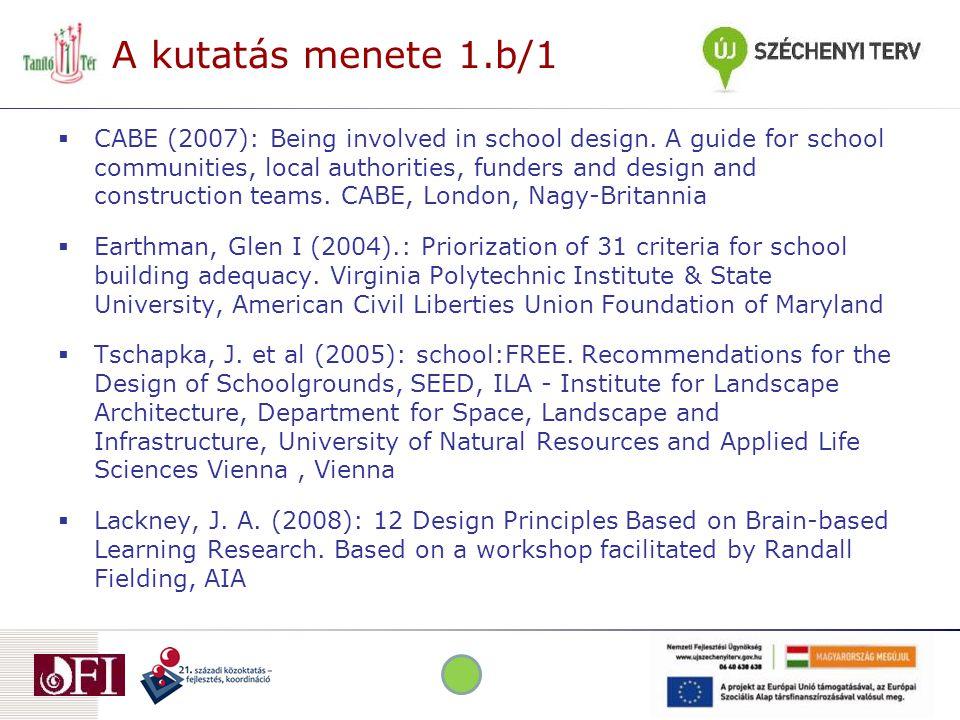 Tanuló környezet  tanórai igények  közösségi részvétel  speciális terek  változatos tevékenységek Eredmények 5.