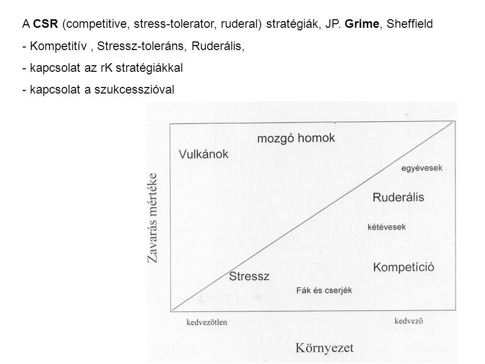 A CSR (competitive, stress-tolerator, ruderal) stratégiák, JP. Grime, Sheffield - Kompetitív, Stressz-toleráns, Ruderális, - kapcsolat az rK stratégiá