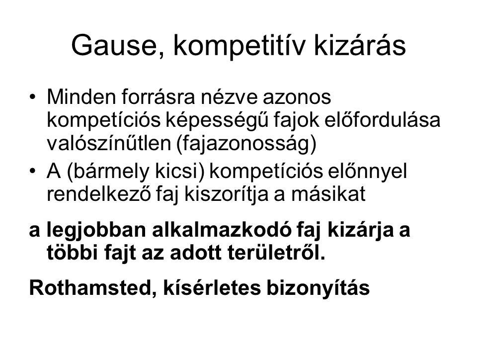 Gause, kompetitív kizárás Minden forrásra nézve azonos kompetíciós képességű fajok előfordulása valószínűtlen (fajazonosság) A (bármely kicsi) kompetí