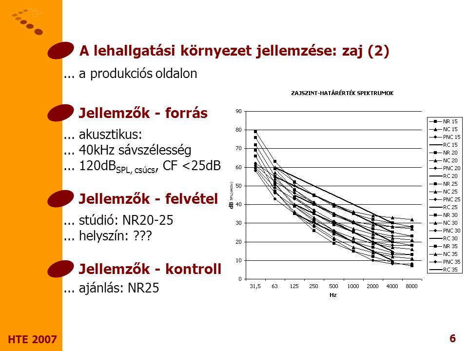 ... a produkciós oldalon 6 HTE 2007 A lehallgatási környezet jellemzése: zaj (2) Jellemzők - felvétel... stúdió: NR20-25... helyszín: ??? Jellemzők -