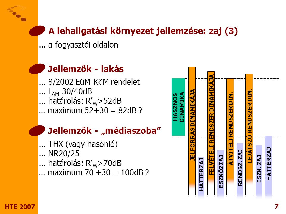 7 HTE 2007 A lehallgatási környezet jellemzése: zaj (3) JELFORRÁS DINAMIKÁJA HÁTTÉRZAJ FELVÉTELI RENDSZER DINAMIKÁJA ESZKÖZZAJ ÁTVITELI RENDSZER DIN.