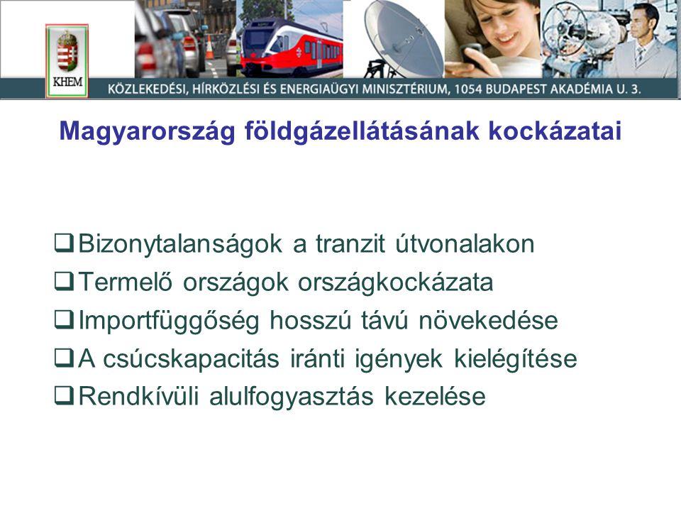 Köszönöm megtisztelő figyelmüket! www.khem.gov.hu